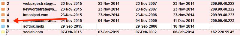 Domain Data Table Alert Icons